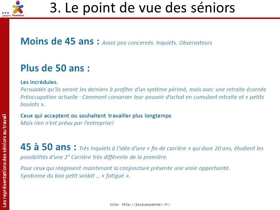 Les représentations des séniors au travail Site: http://jacquespommier.fr/ 3. Le point de vue des séniors Moins de 45 ans : Assez peu concernés. Inqui