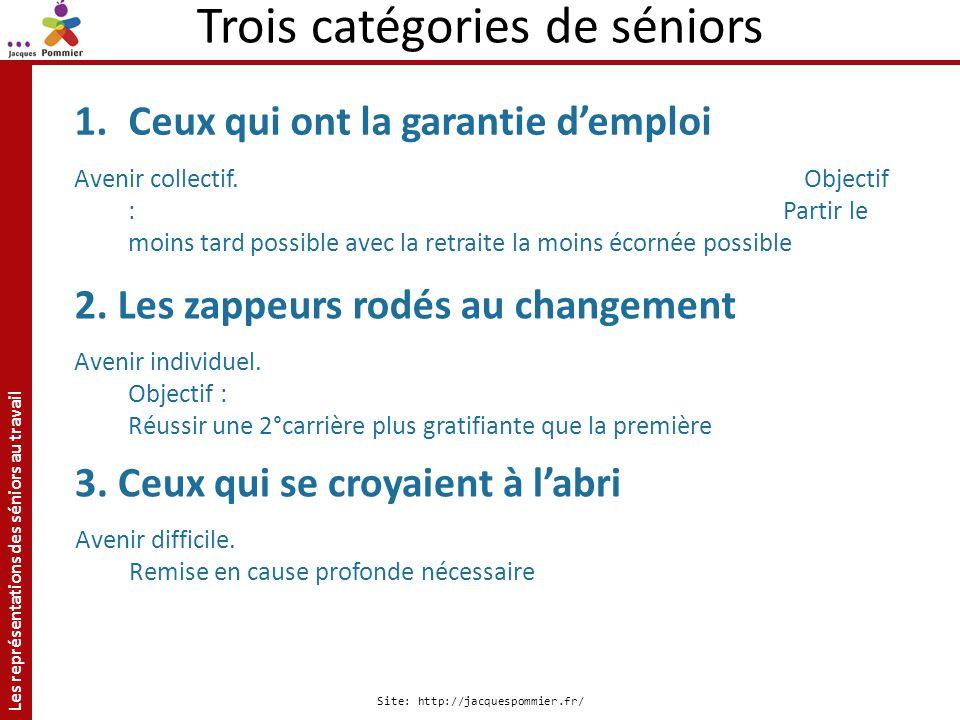 Les représentations des séniors au travail Site: http://jacquespommier.fr/ Trois catégories de séniors 1.Ceux qui ont la garantie demploi Avenir colle