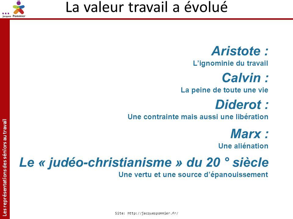 Les représentations des séniors au travail Site: http://jacquespommier.fr/ La valeur travail a évolué Aristote : Lignominie du travail Calvin : La pei