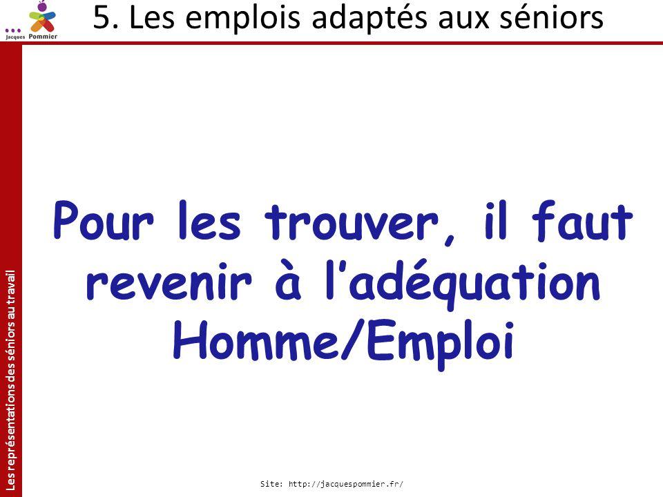 Les représentations des séniors au travail Site: http://jacquespommier.fr/ Pour les trouver, il faut revenir à ladéquation Homme/Emploi 5. Les emplois