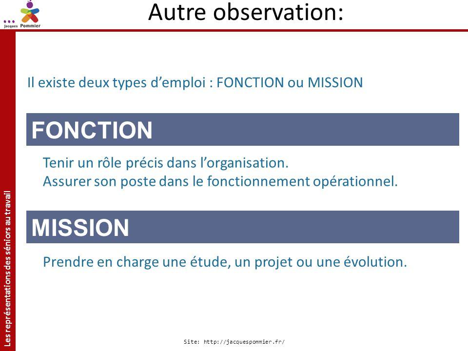 Les représentations des séniors au travail Site: http://jacquespommier.fr/ Il existe deux types demploi : FONCTION ou MISSION FONCTION Tenir un rôle p