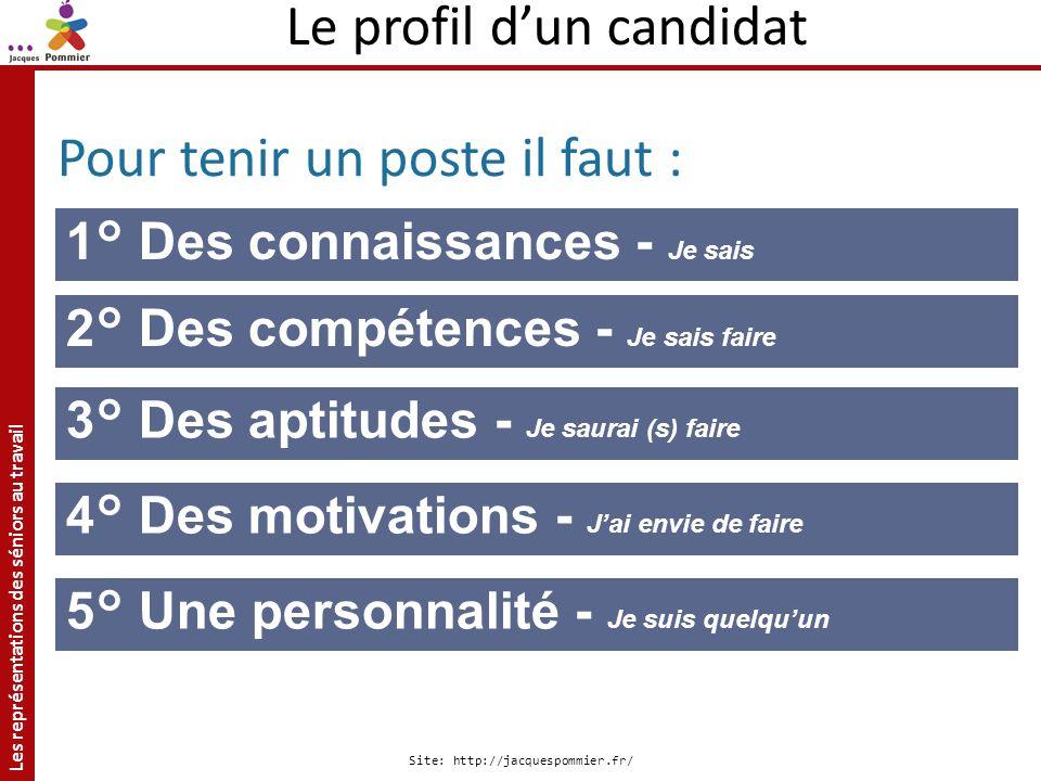 Les représentations des séniors au travail Site: http://jacquespommier.fr/ Pour tenir un poste il faut : 1° Des connaissances - Je sais 2° Des compéte