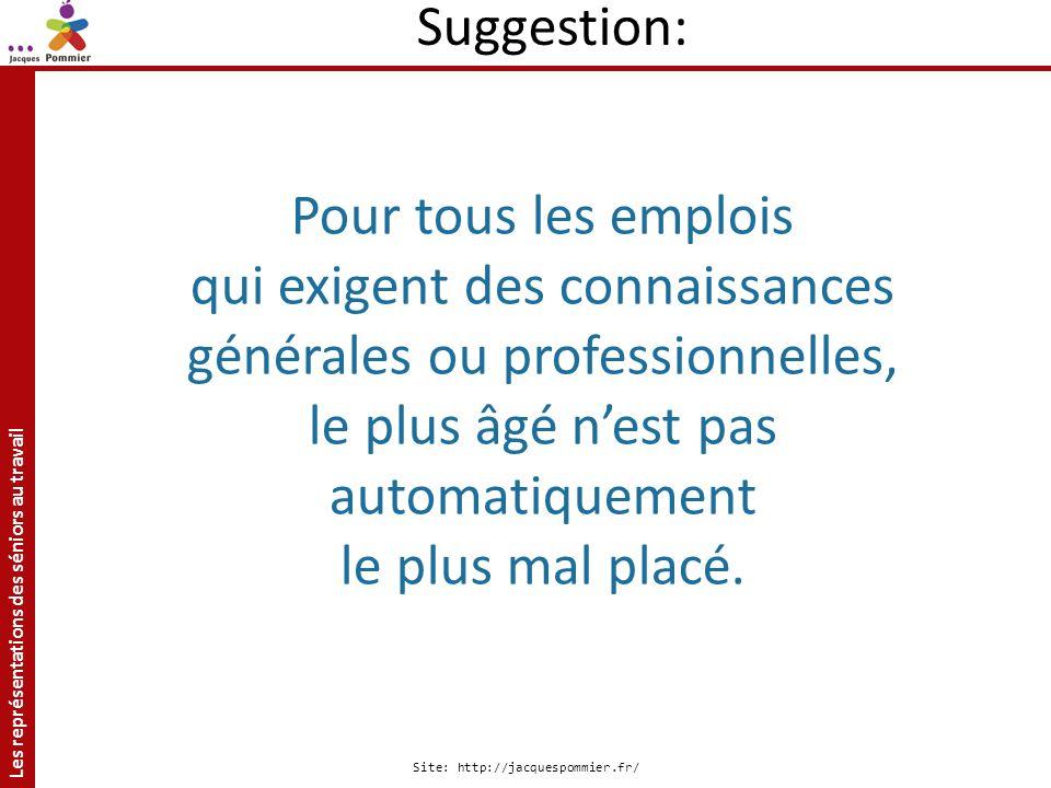Les représentations des séniors au travail Site: http://jacquespommier.fr/ Pour tous les emplois qui exigent des connaissances générales ou profession