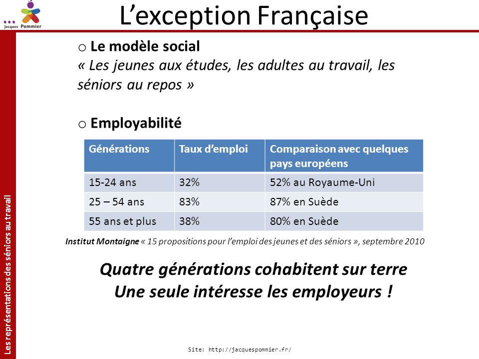 Les représentations des séniors au travail Site: http://jacquespommier.fr/ Lexception Française o Le modèle social « Les jeunes aux études, les adulte