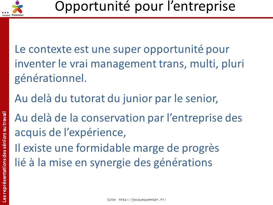 Les représentations des séniors au travail Site: http://jacquespommier.fr/ Opportunité pour lentreprise Le contexte est une super opportunité pour inv