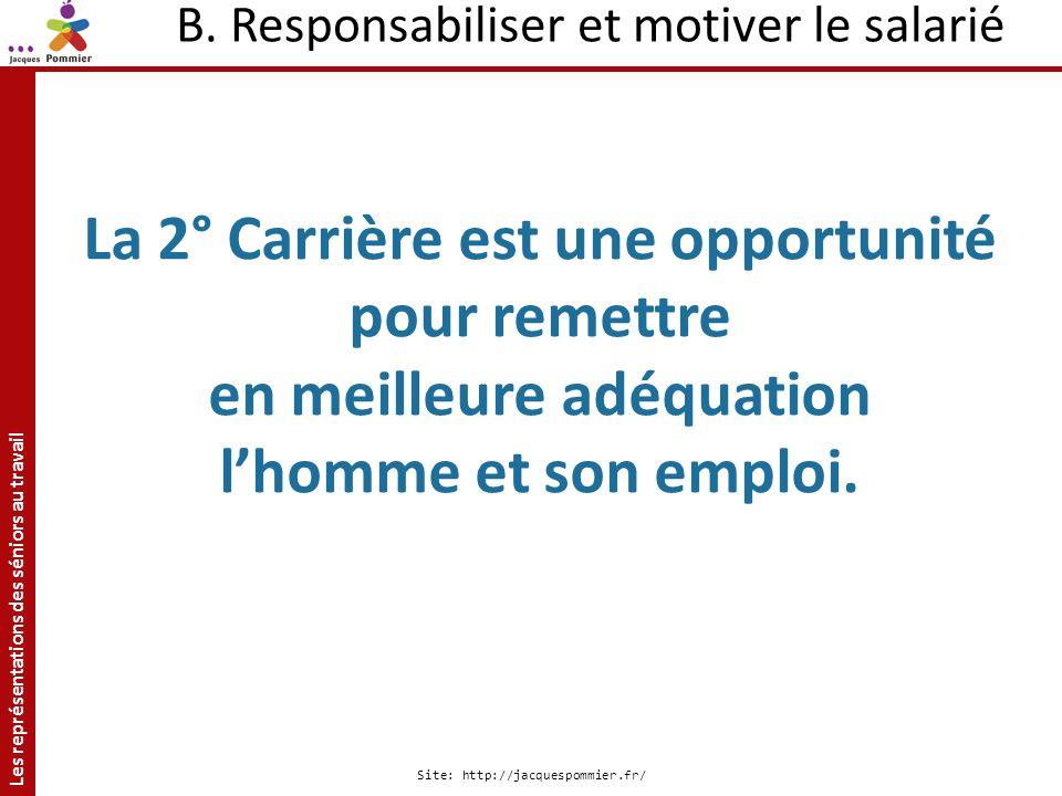 Les représentations des séniors au travail Site: http://jacquespommier.fr/ B. Responsabiliser et motiver le salarié La 2° Carrière est une opportunité