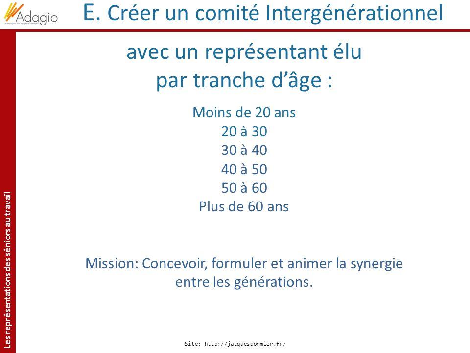 Les représentations des séniors au travail Site: http://jacquespommier.fr/ E. Créer un comité Intergénérationnel avec un représentant élu par tranche