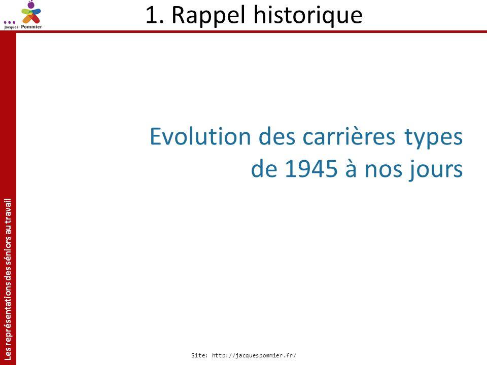 Les représentations des séniors au travail Site: http://jacquespommier.fr/ 1. Rappel historique Evolution des carrières types de 1945 à nos jours