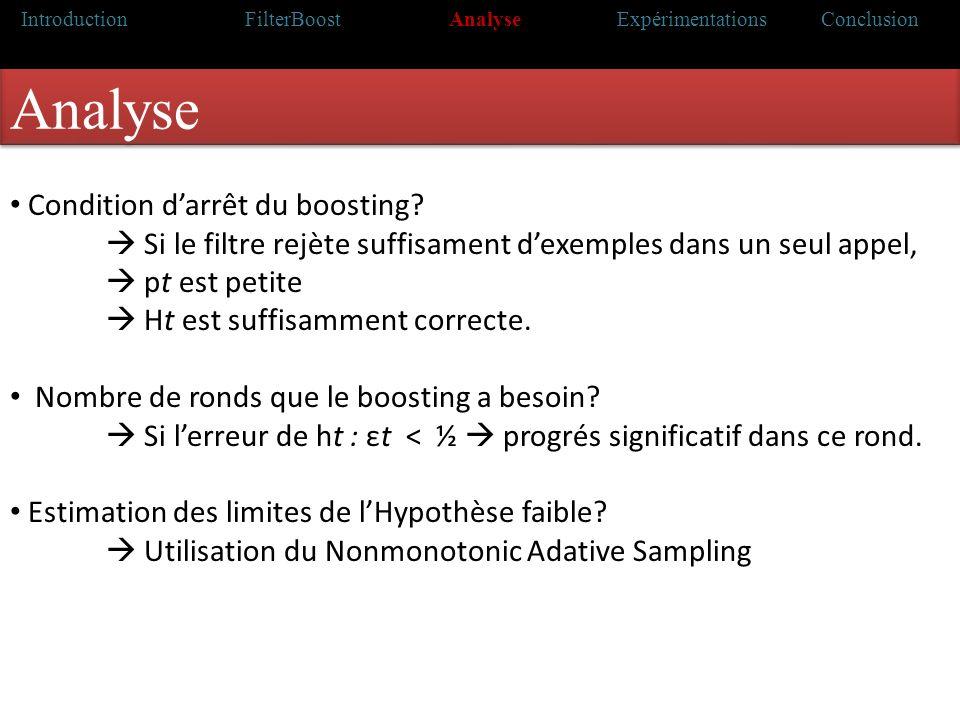Introduction Travaux antérieurs Problématique & motivations Contribution Conclusion Analyse Condition darrêt du boosting.
