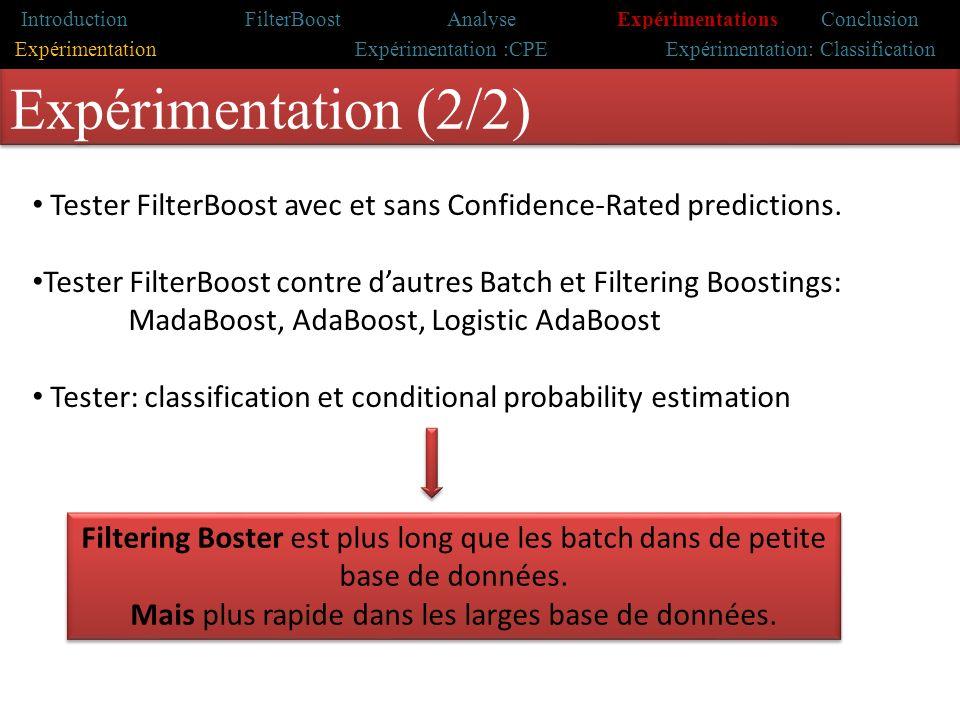 Introduction Travaux antérieurs Problématique & motivations Contribution Conclusion Expérimentation (2/2) Tester FilterBoost avec et sans Confidence-Rated predictions.