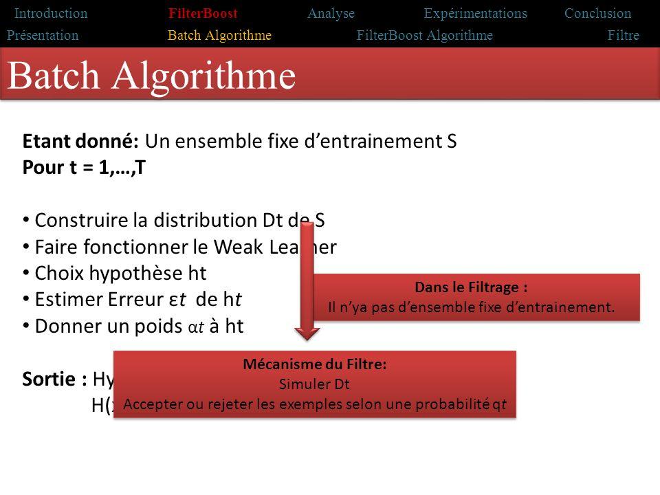 Introduction Travaux antérieurs Problématique & motivations Contribution Conclusion Batch Algorithme Etant donné: Un ensemble fixe dentrainement S Pour t = 1,…,T Construire la distribution Dt de S Faire fonctionner le Weak Learner Choix hypothèse ht Estimer Erreur εt de ht Donner un poids αt à ht Sortie : Hypothèse Finale H(x) = Σ t α t h t (x) Présentation Batch Algorithme FilterBoost Algorithme Filtre Dans le Filtrage : Il nya pas densemble fixe dentrainement.