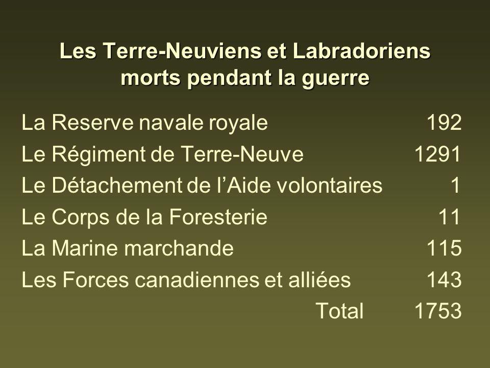 Les Terre-Neuviens et Labradoriens morts pendant la guerre La Reserve navale royale 192 Le Régiment de Terre-Neuve1291 Le Détachement de lAide volontaires 1 Le Corps de la Foresterie 11 La Marine marchande 115 Les Forces canadiennes et alliées 143 Total1753