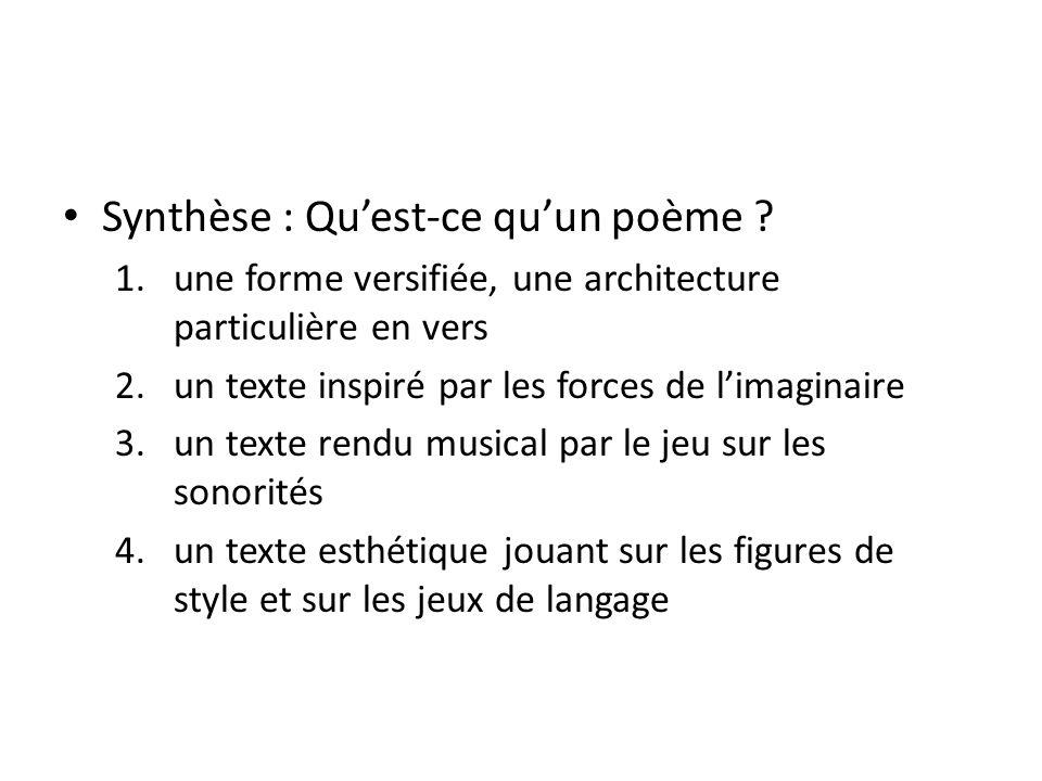 Synthèse : Quest-ce quun poème ? 1.une forme versifiée, une architecture particulière en vers 2.un texte inspiré par les forces de limaginaire 3.un te