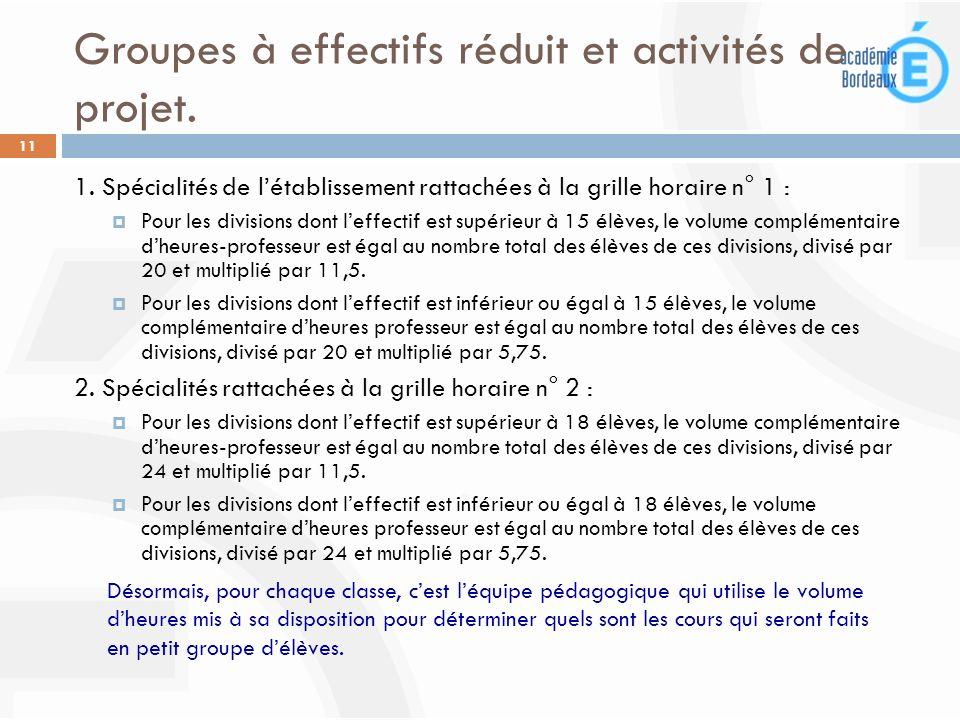 Groupes à effectifs réduit et activités de projet. 11 1. Spécialités de létablissement rattachées à la grille horaire n° 1 : Pour les divisions dont l