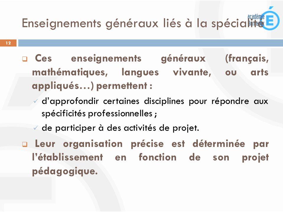 Enseignements généraux liés à la spécialité 12 Ces enseignements généraux (français, mathématiques, langues vivante, ou arts appliqués…) permettent :