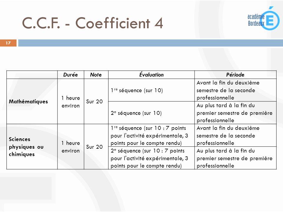 C.C.F. - Coefficient 4 17 DuréeNoteÉvaluationPériode Mathématiques 1 heure environ Sur 20 1 re séquence (sur 10) Avant la fin du deuxième semestre de