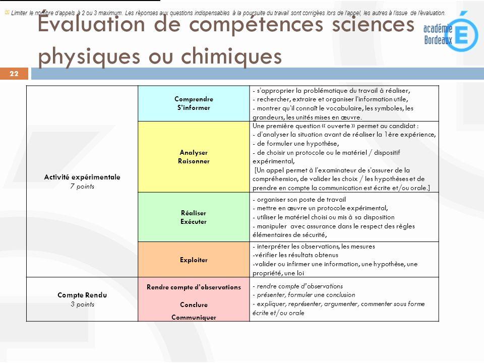 Évaluation de compétences sciences physiques ou chimiques 22 Activité expérimentale 7 points Comprendre Sinformer - sapproprier la problématique du tr