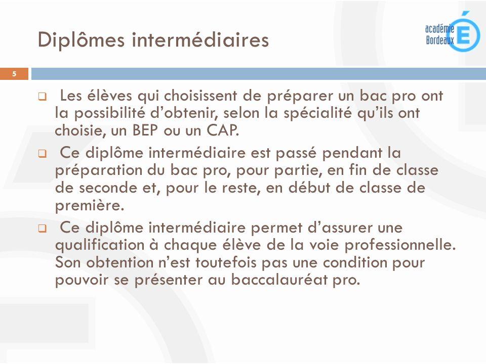 Diplômes intermédiaires 5 Les élèves qui choisissent de préparer un bac pro ont la possibilité dobtenir, selon la spécialité quils ont choisie, un BEP