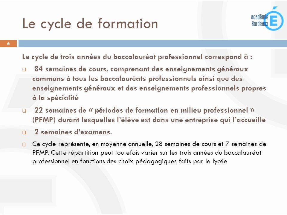 Le cycle de formation 6 Le cycle de trois années du baccalauréat professionnel correspond à : 84 semaines de cours, comprenant des enseignements génér