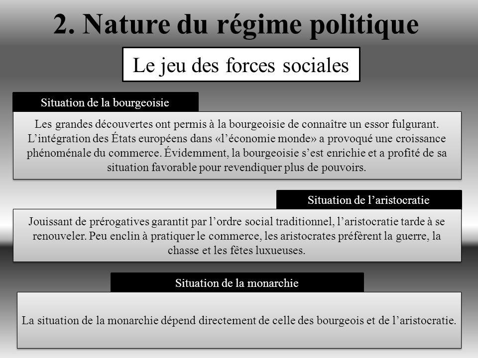Le jeu des forces sociales Situation de la bourgeoisie Situation de laristocratie Situation de la monarchie 2.