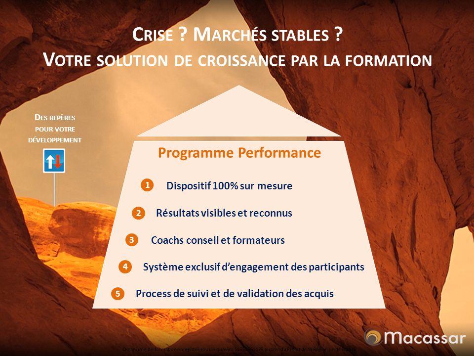 Macassar 16 bis rue Jouffroy dAbbans 75017 Paris Email : contact@macassar.fr Téléphone: (33) 1 47 66 14 61contact@macassar.fr www.macassarleblog.com T ROUVONS ENSEMBLE VOS LEVIERS DE CROISSANCE …