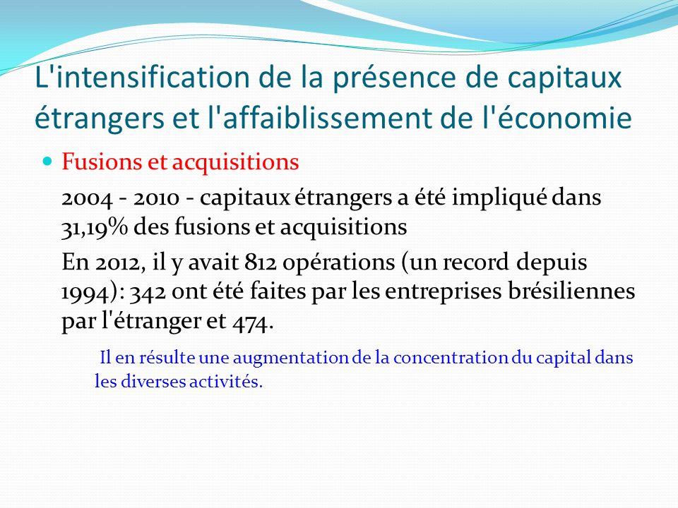 L intensification de la présence de capitaux étrangers et l affaiblissement de l économie Fusions et acquisitions 2004 - 2010 - capitaux étrangers a été impliqué dans 31,19% des fusions et acquisitions En 2012, il y avait 812 opérations (un record depuis 1994): 342 ont été faites par les entreprises brésiliennes par l étranger et 474.