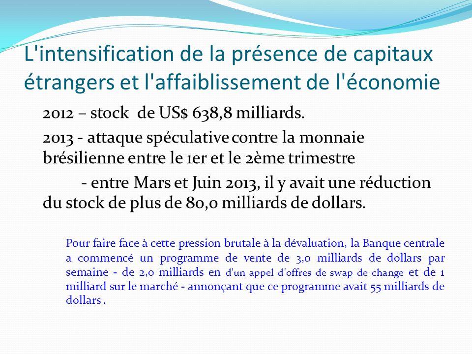 L intensification de la présence de capitaux étrangers et l affaiblissement de l économie 2012 – stock de US$ 638,8 milliards.