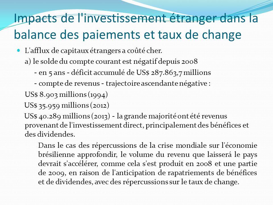 Impacts de l investissement étranger dans la balance des paiements et taux de change L afflux de capitaux étrangers a coûté cher.