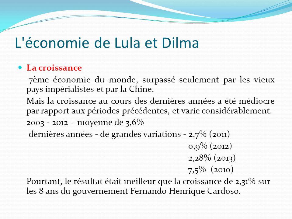 L économie de Lula et Dilma La croissance 7ème économie du monde, surpassé seulement par les vieux pays impérialistes et par la Chine.