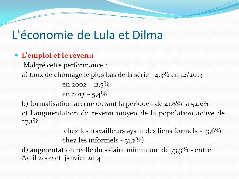 L économie de Lula et Dilma L emploi et le revenu Malgré cette performance : a) taux de chômage le plus bas de la série– 4,3% en 12/2013 en 2002 – 11,5% en 2013 – 5,4% b) formalisation accrue durant la période– de 41,8% à 52,9% c) l augmentation du revenu moyen de la population active de 27,1% chez les travailleurs ayant des liens formels - 13,6% chez les informels - 31,2%).