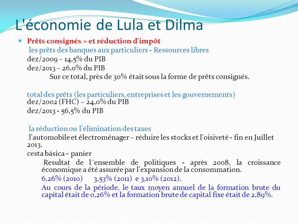 L économie de l Lula et Dilma Taux d intérêt - Dilma Augmente dans les premiers mois, puis réduit de 12,5% à 7,25%, mais commence laugmenter en Mar/2013 - est aujourd hui de 10,5%.