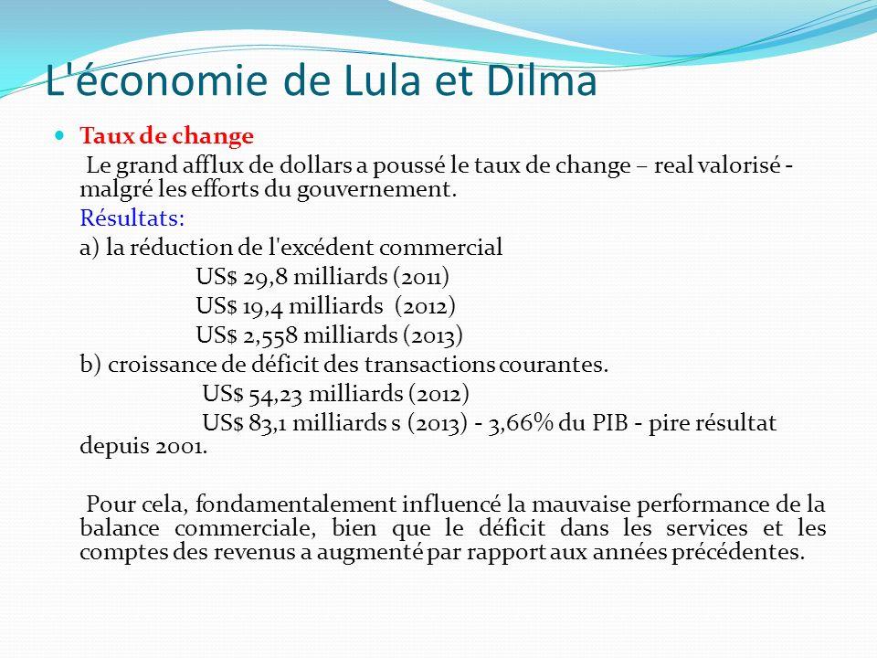 L'économie de Lula et Dilma Taux de change Le grand afflux de dollars a poussé le taux de change – real valorisé - malgré les efforts du gouvernement.