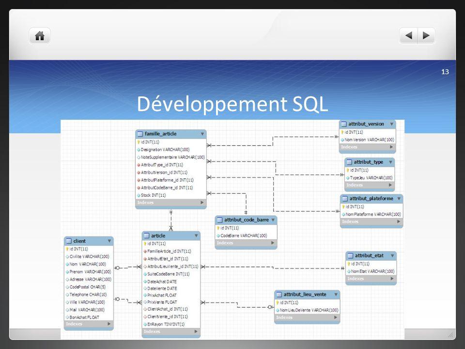 Développement SQL 13