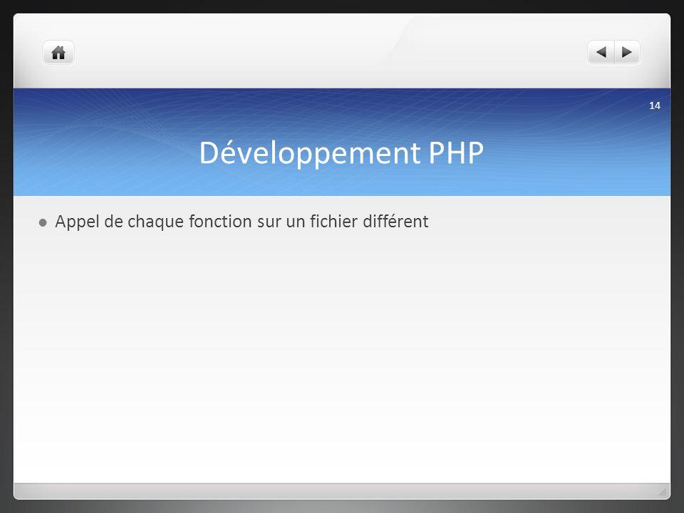 Développement PHP 14 Appel de chaque fonction sur un fichier différent