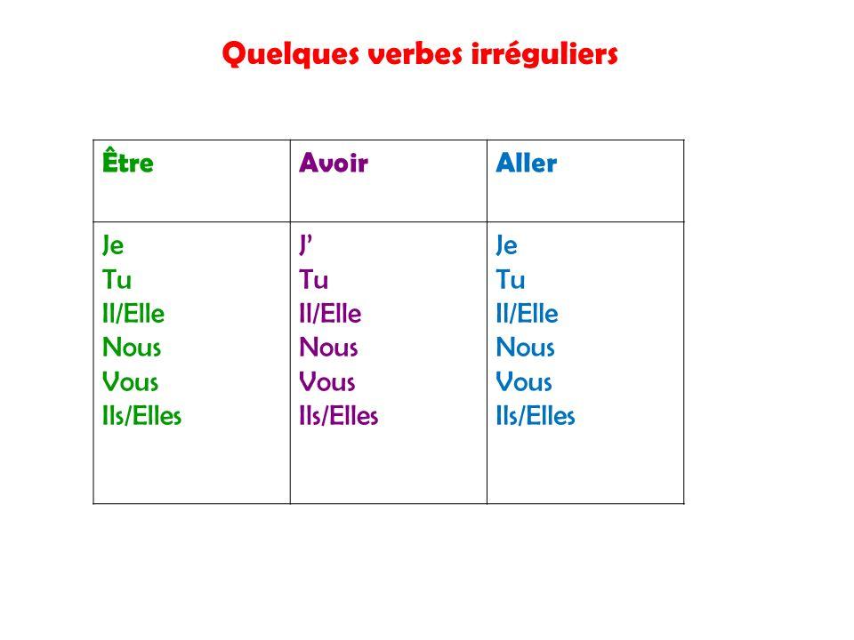 Quelques verbes irréguliers ÊtreAvoirAller Je Tu Il/Elle Nous Vous Ils/Elles J Tu Il/Elle Nous Vous Ils/Elles Je Tu Il/Elle Nous Vous Ils/Elles