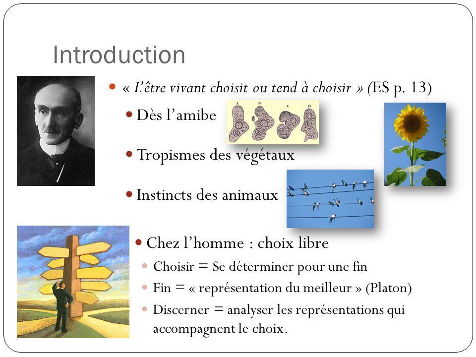 Introduction « Lêtre vivant choisit ou tend à choisir » (ES p. 13) Dès lamibe Tropismes des végétaux Instincts des animaux Chez lhomme : choix libre C