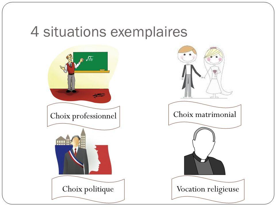 4 situations exemplaires Choix professionnel Vocation religieuseChoix politique Choix matrimonial