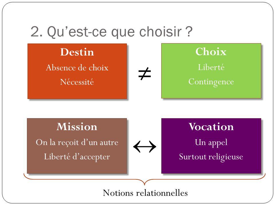 2. Quest-ce que choisir ? Destin Absence de choix Nécessité Destin Absence de choix Nécessité Choix Liberté Contingence Choix Liberté Contingence Miss
