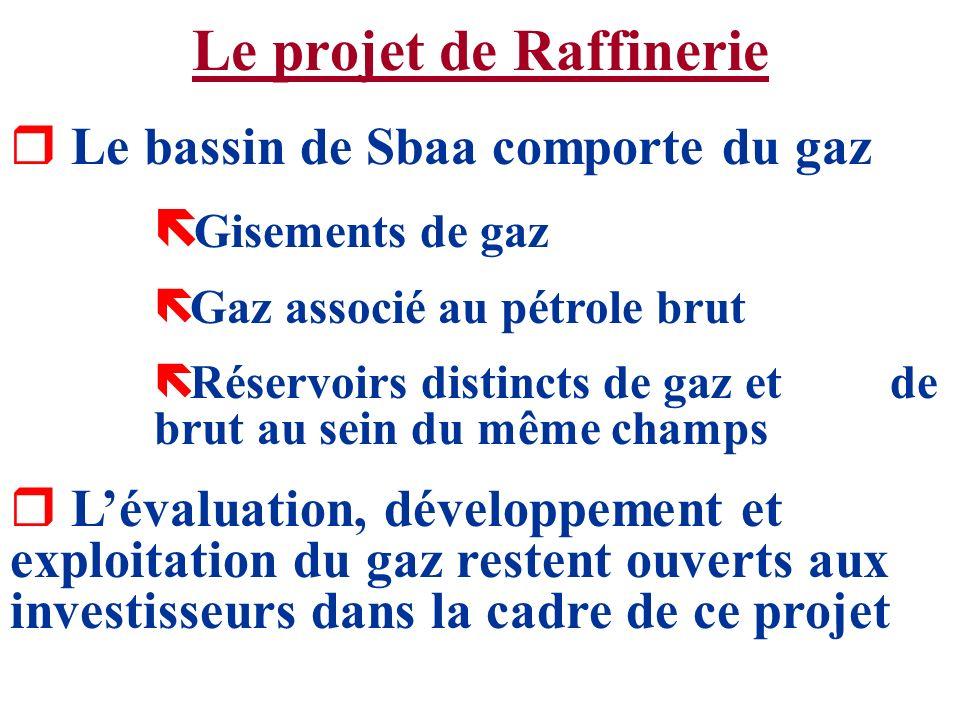 Le projet de Raffinerie r Le bassin de Sbaa comporte du gaz ë Gisements de gaz ë Gaz associé au pétrole brut ë Réservoirs distincts de gaz et de brut