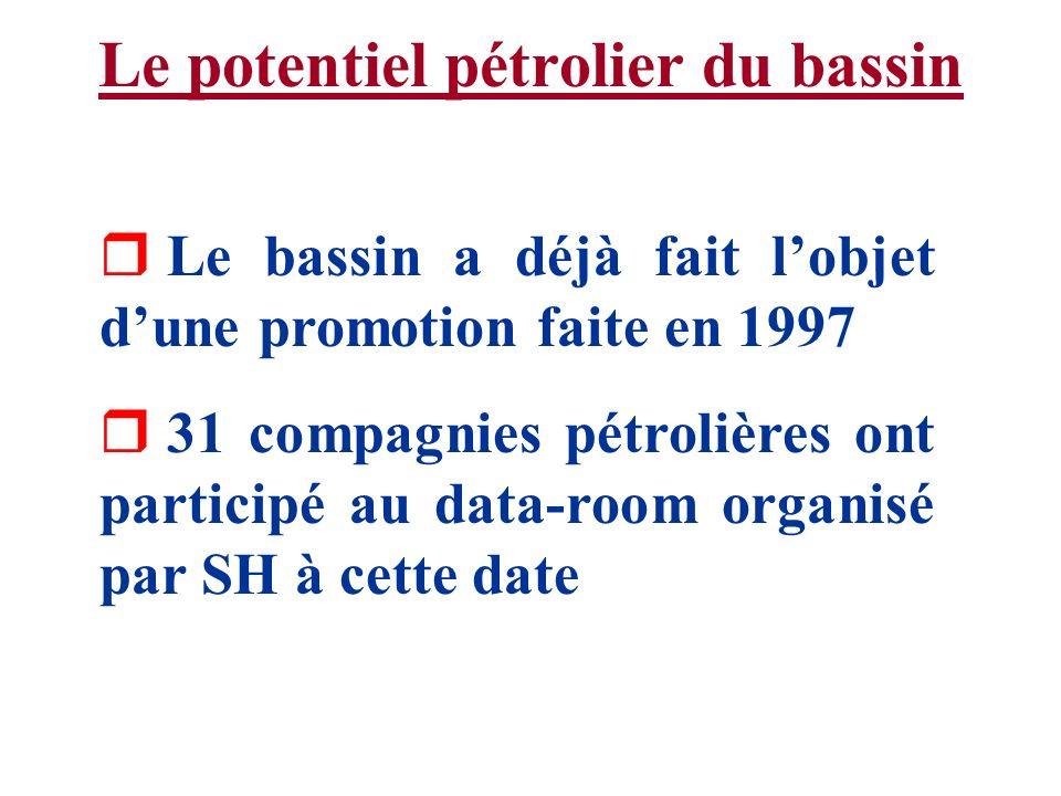Le potentiel pétrolier du bassin r Le bassin a déjà fait lobjet dune promotion faite en 1997 r 31 compagnies pétrolières ont participé au data-room or