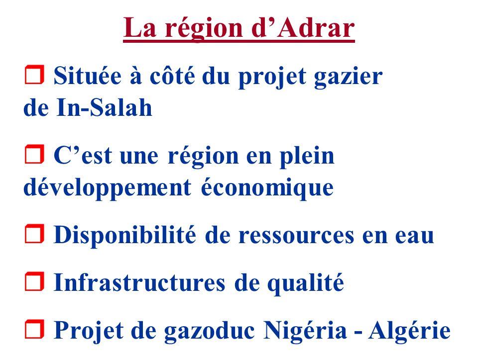 La région dAdrar r Située à côté du projet gazier de In-Salah r Cest une région en plein développement économique r Disponibilité de ressources en eau
