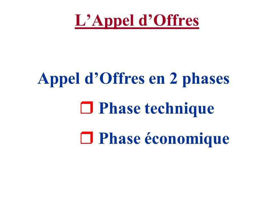 LAppel dOffres Appel dOffres en 2 phases r Phase technique r Phase économique