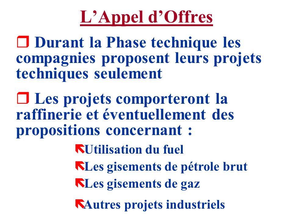 LAppel dOffres r Durant la Phase technique les compagnies proposent leurs projets techniques seulement r Les projets comporteront la raffinerie et éve