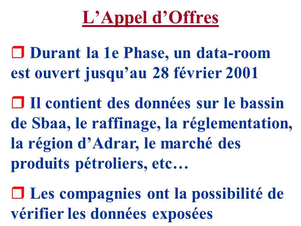 LAppel dOffres r Durant la 1e Phase, un data-room est ouvert jusquau 28 février 2001 r Il contient des données sur le bassin de Sbaa, le raffinage, la