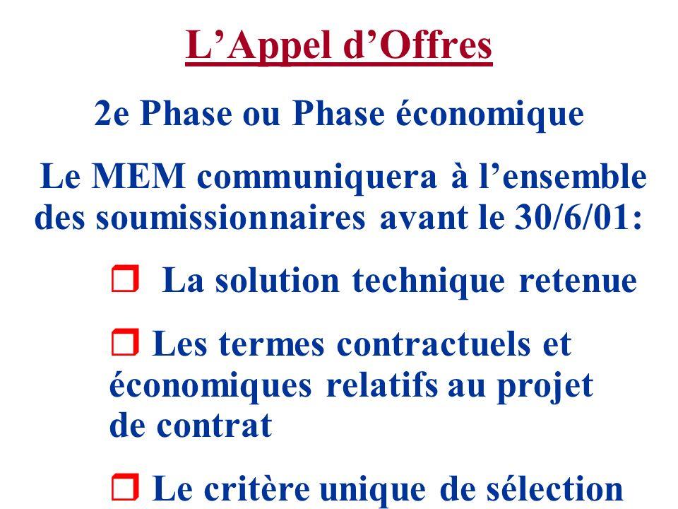 LAppel dOffres 2e Phase ou Phase économique Le MEM communiquera à lensemble des soumissionnaires avant le 30/6/01: r La solution technique retenue r L