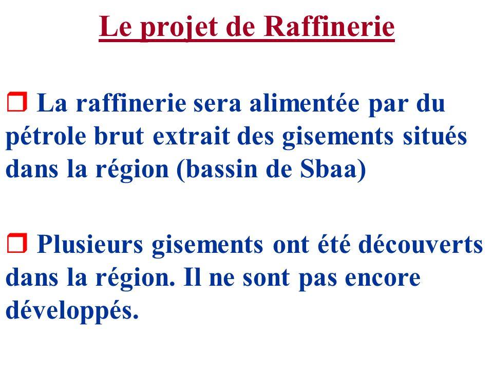 Le projet de Raffinerie r La raffinerie sera alimentée par du pétrole brut extrait des gisements situés dans la région (bassin de Sbaa) r Plusieurs gi