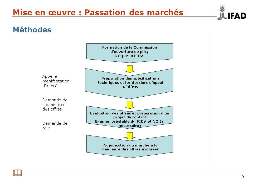 55 Mise en œuvre : Passation des marchés Méthodes
