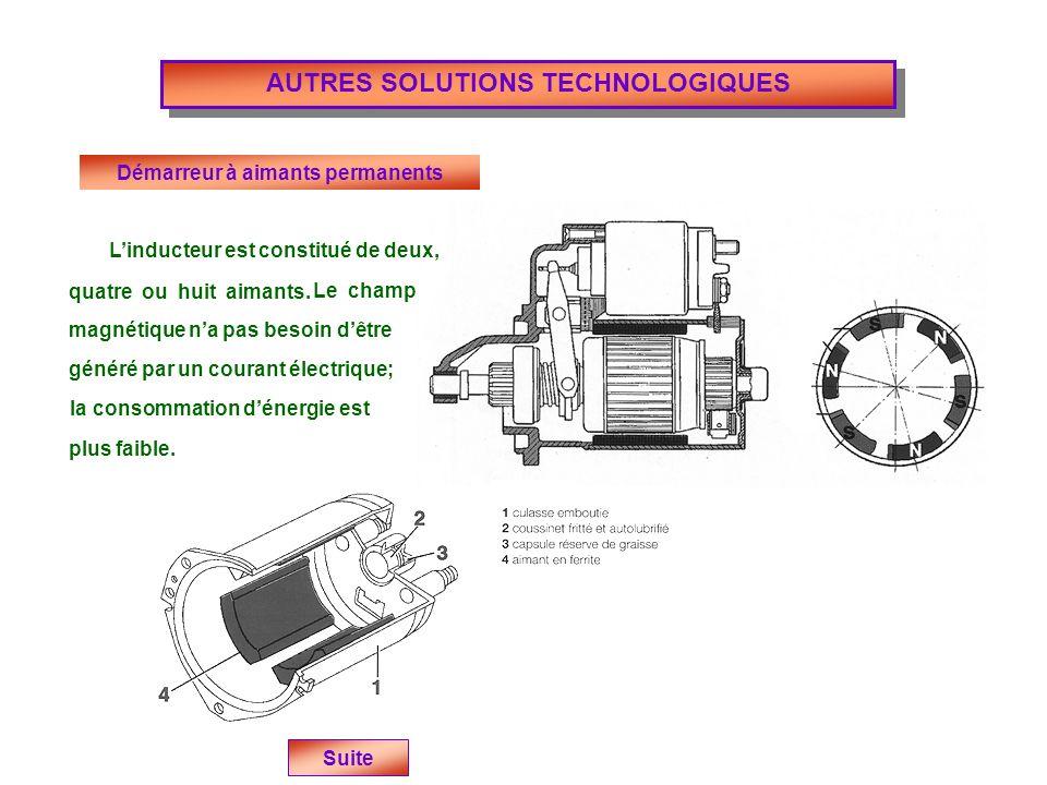 AUTRES SOLUTIONS TECHNOLOGIQUES Démarreur à aimants permanents Suite Linducteur est constitué de deux, quatre ou huit aimants.