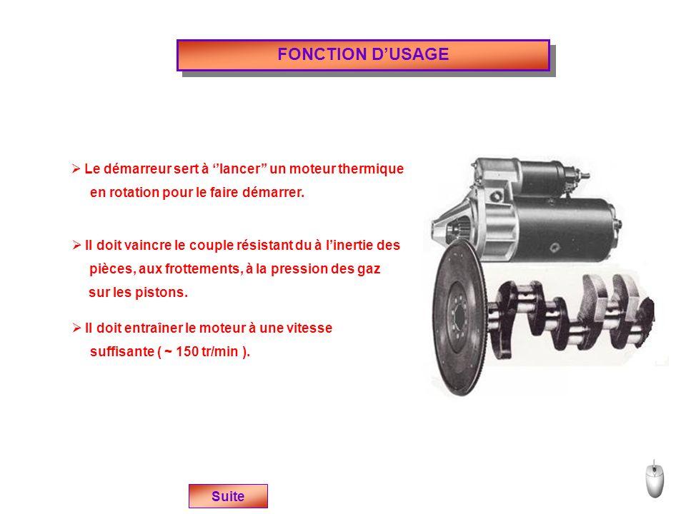 FONCTION DUSAGE Suite Le démarreur sert à lancer un moteur thermique en rotation pour le faire démarrer.