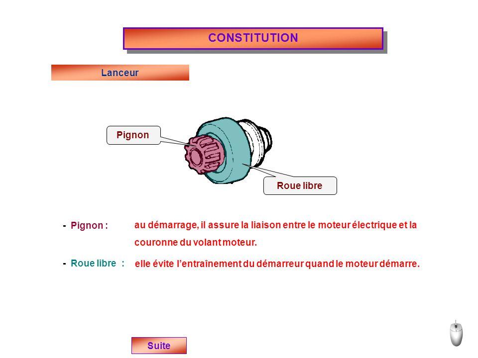 Lanceur Suite CONSTITUTION - Pignon : au démarrage, il assure la liaison entre le moteur électrique et la couronne du volant moteur.
